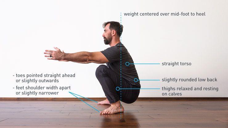 squat analysis